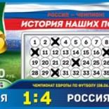 Русская лотерея 6 из 36 тираж 55 проверить билет за 17 сентября